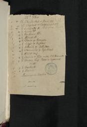 [Collectanea Bollandiana de sanctis 25i octobris] = [ms. 8921] | Bollandistes (Anvers). Propriétaire précédent